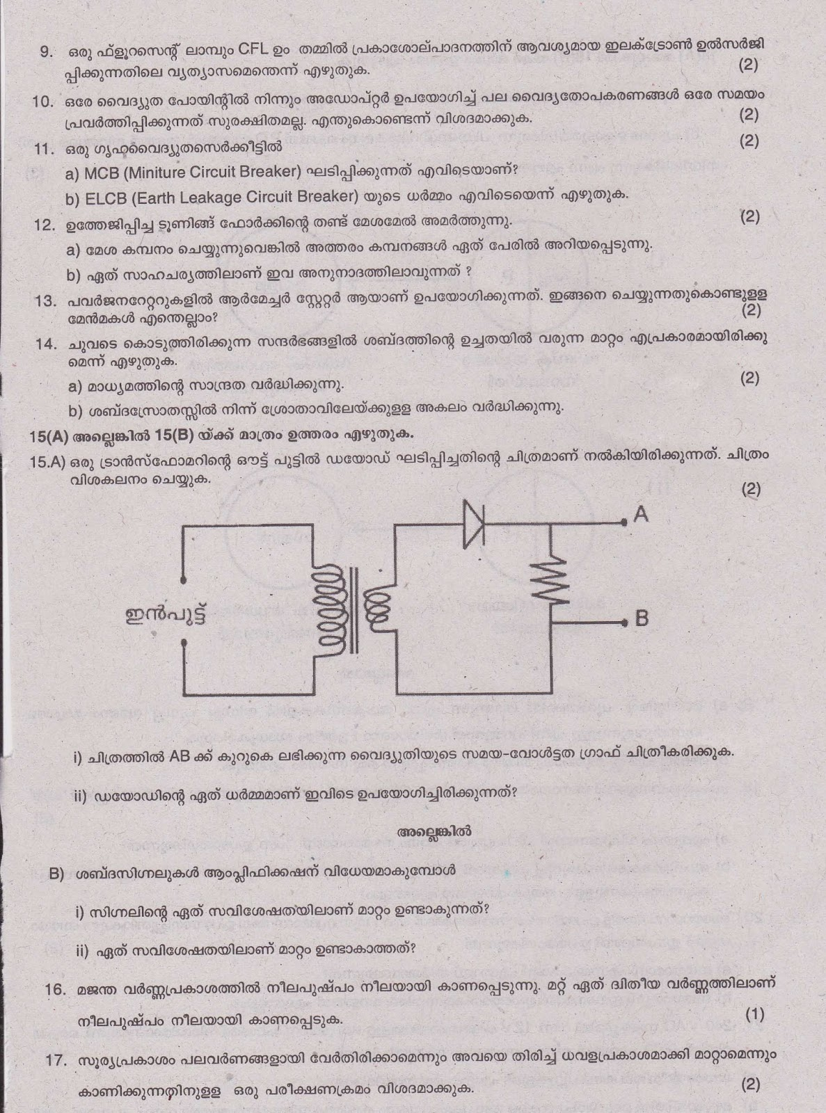 Physics model question papers