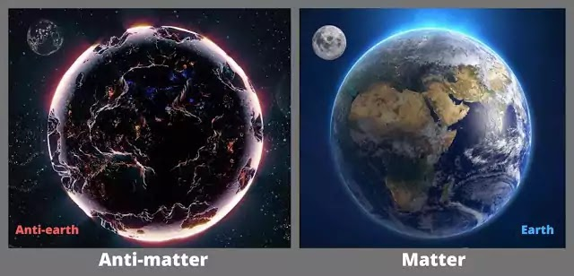 What is antimatter