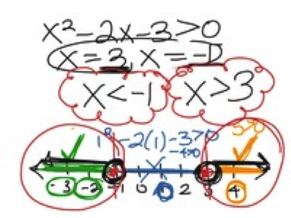 Symbolab Blog How to Symbolab Inequalities