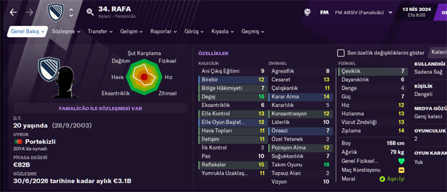 rafa fm 2024 profile