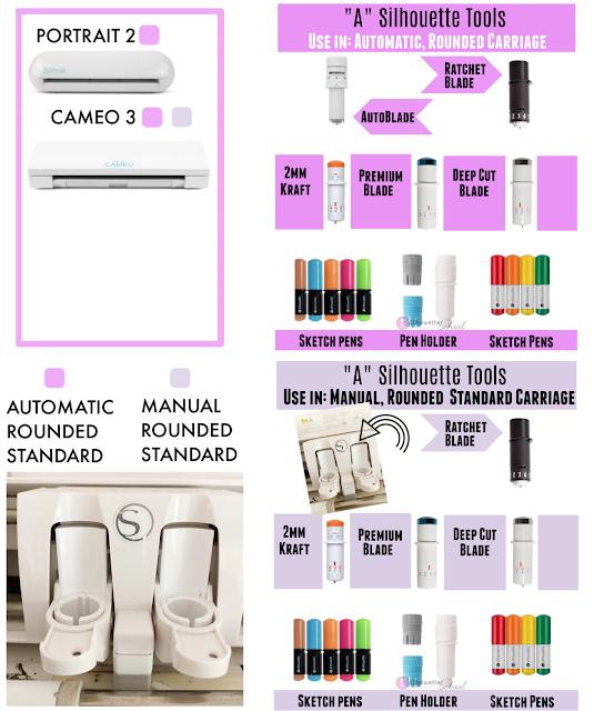 silhouette blades, cameo 3, autoblade, CB09, sketch pens