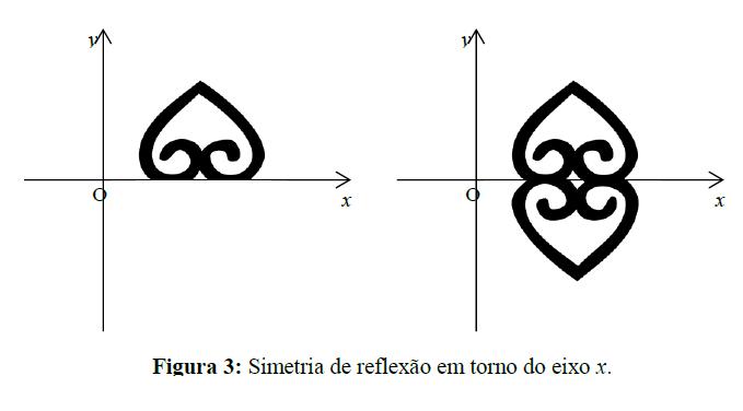 Em mais um estudo sobre a Matemática no Continente Africano, vamos conhecer um pouco sobre os Adinkras, que são símbolos gráficos encontrados em Gana e Costa do Marfim.