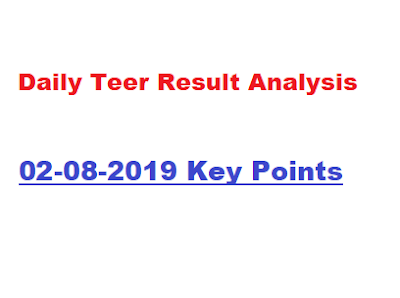 Teer Results of 2nd August  2019 and analysis