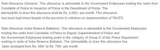 Haryana Constable Risk Allowance Rate