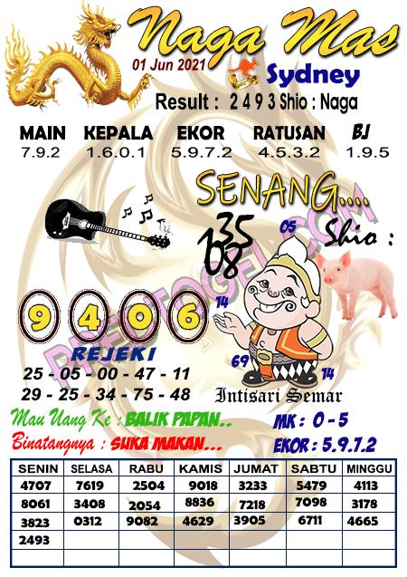 Syair Nagamas Sdy Selasa 01 Juni 2021