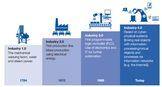 Industry 4.0 sẽ mang lại những gì cho ngành sản xuất Việt Nam?