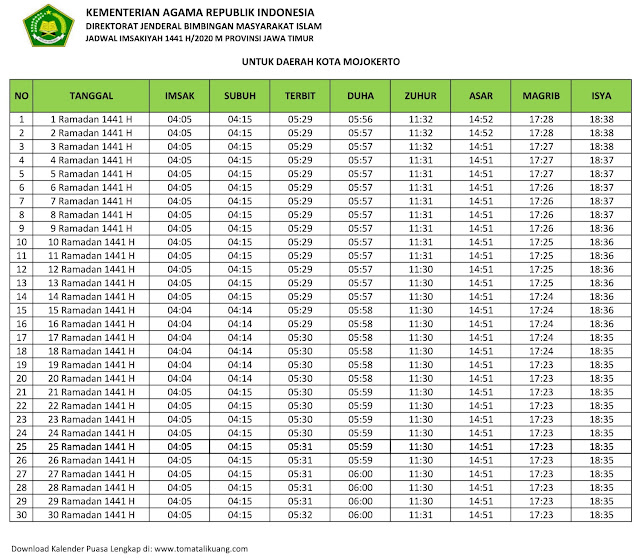 jadwal imsak waktu buka puasa Kota Mojokerto 2020 m ramadhan 1441 h tomatalikuang.com