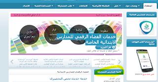 موقع الفضاء الرقمي للمدارس الابتدائية :http://www.ent.cnte.tn 12