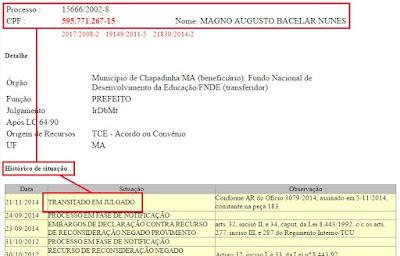 Chapadinha, eleições 2016: Processo TCU - Magno inelegível