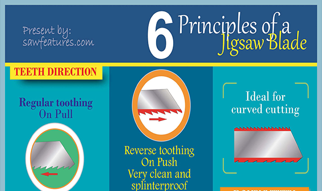 Six Principal Of a Jigsaw Blades: Know Before You Work