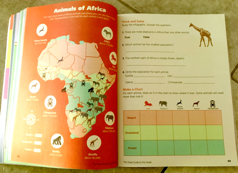 Page showing African Animals Map infographic on one side, and worksheet questions on the other.
