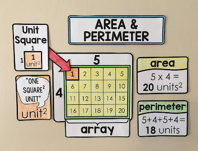 area and perimeter on a 3rd grade math word wall