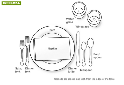 Recumbent DNA.: Fancy Place Settings Are Illogical.