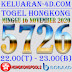 BOBA4D – PREDIKSI TOGEL HONGKONG 17 NOVEMBER 2020 PREDIKSI HONGKONG AKURAT