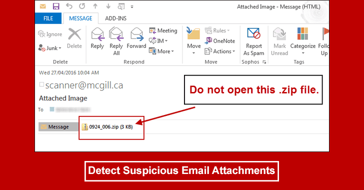 Best Ways to Detect and Handle Suspicious Email Attachments