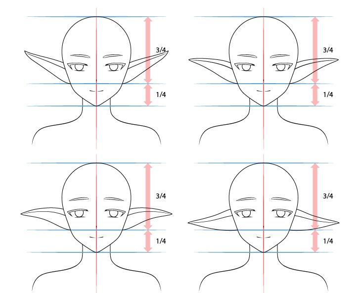 Telinga peri anime menggambar berbagai jenis