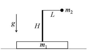 soal fisika percepatan gravitasi