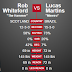 UFC On the Fly Zagabria Episodio1. Robert Whiteford. Video.