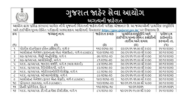 GPSC Class 1-2, DySO / Deputy Mamlatdar, PI & Other Posts Exam / Call Letter Notification 2020