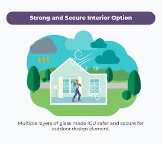 Razones por las que debe usar vidrio aislante en el hogar, edificios comerciales y oficinas 4