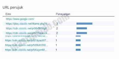 bagaimana cara memblokir website spam di blogger URL Perujuk SPAM 2