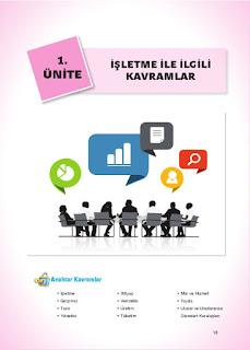 İşletme Ders Kitabı Cevapları Cem Yayınları Sayfa 12