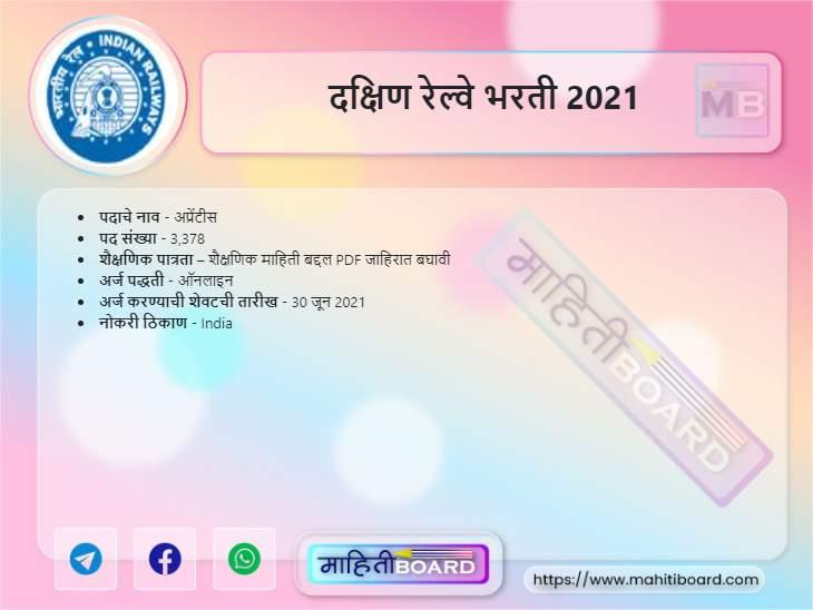 Southern Railway Bharti 2021