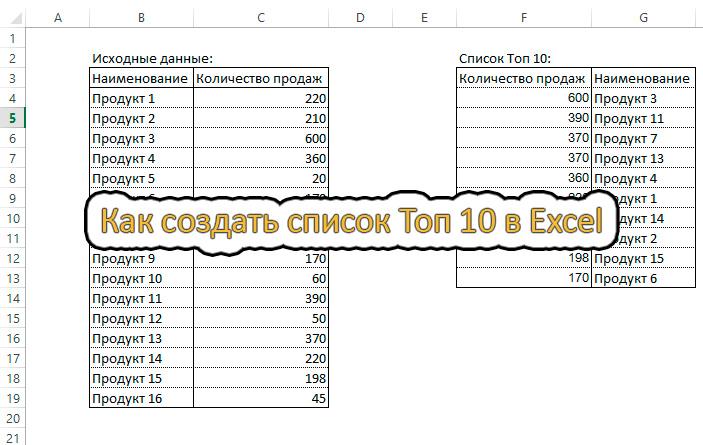 Как создать список Топ 10 в Excel