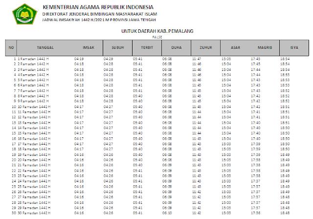Jadwal Imsakiyah Ramadhan 1442 H Kabupaten Pemalang, Provinsi Jawa Tengah