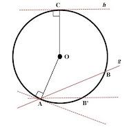 Materi Persamaan Garis Singgung Lingkaran