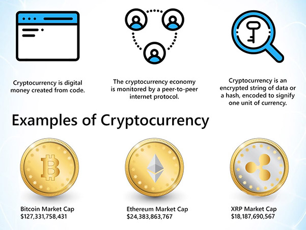The Cryptocurrency Tax Software
