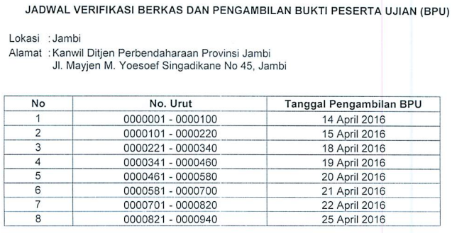 Jadwal Verifikasi Berkas STAN Jambi