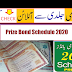 Prize Bond New schedule 2020 in Pakistan