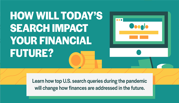 How Will Todays Search Impact Your Financial Future
