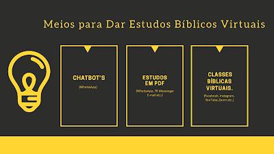 chatbots estudo biblico