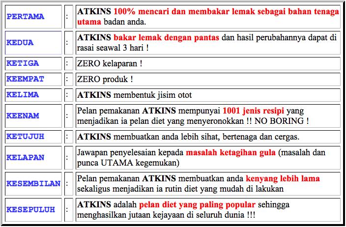 Keto Diet vs Atkins Diet: Explained!