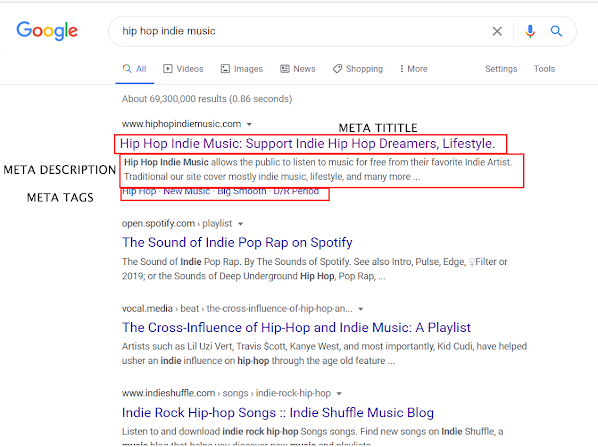 Top 10 ways how to rank on Google as an artist