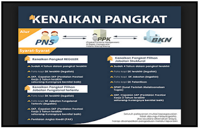 Cara Kenaikan Pangkat PNS Dengan Online Resmi Dari BKN