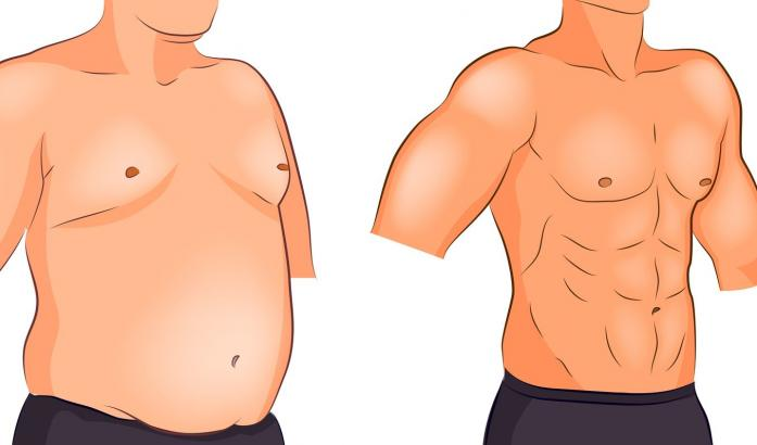 Trount Talk How To Lose Chest Fat Some Tips To Burn Chest Fat