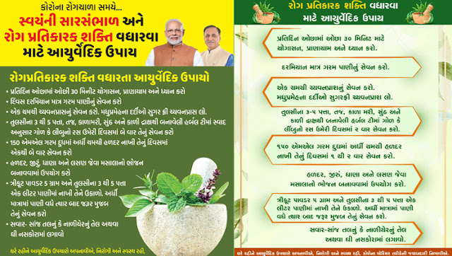 The following guidelines for personal care are suggested by the Ministry of AYUSH, Government of India