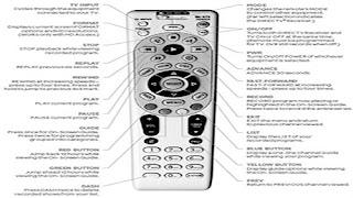 cara memperbaiki alat kawalan jauh TV