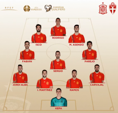 Spain starting 11 vs Sweden