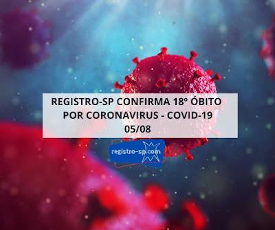 Registro-SP confirma 18 óbito por Coronavirus - Covid-19