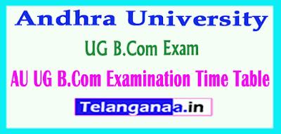 Andhra University UG B.Com Examination Time Table