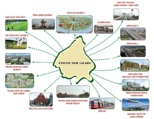 liên kết vùng Vincity New Saigon