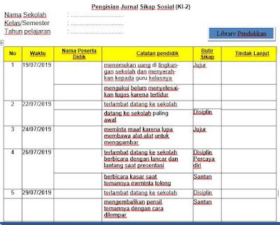 Contoh Penilaian KI-2 Sikap Sosial K-13, http://www.librarypendidikan.com/