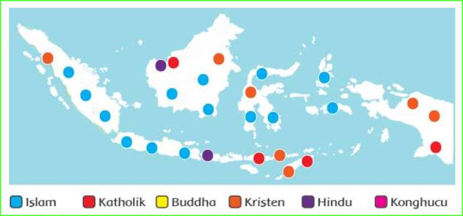 Kunci Jawaban Agama Hindu Kelas 6