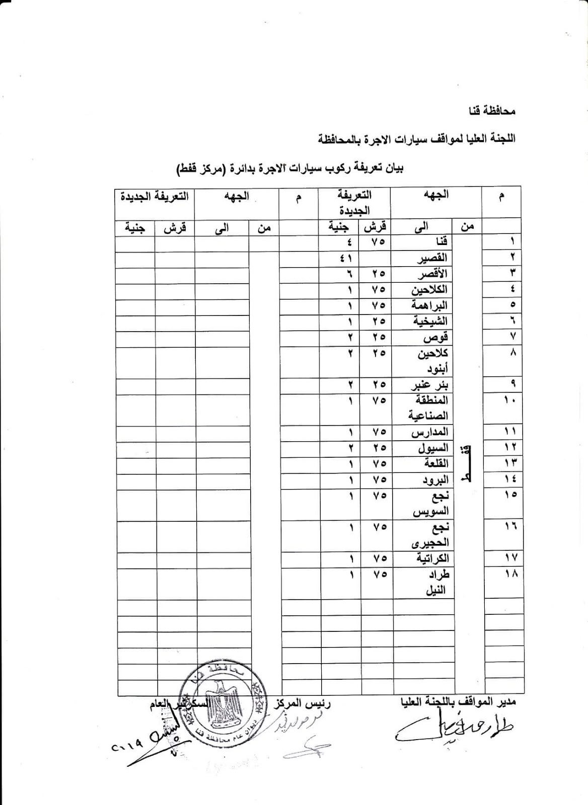 ننشر التعريفه الجديده للمواصلات داخل وبين المدن المصرية بعد زياده اسعار الوقود بجميع المحافظات FB_IMG_1562341648532