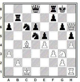 Posición de la partida de ajedrez Attila Schneider - Anton Stummer (Budapest, 1993)