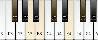F# or G flat minor pentatonic scale